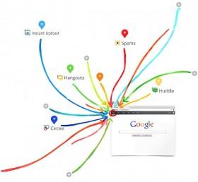 تطبيق شبكة جوجل بلس الإجتماعية سيأتي قريباً جداً إلى أجهزة iOS