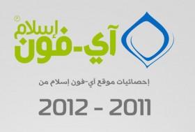 انفوجرام: إحصائيات آي-فون إسلام من 2011 – 2012
