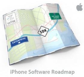 خريطة الطريق الي البرامج