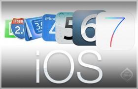مزايا واختصارات مغمورة في نظام iOS