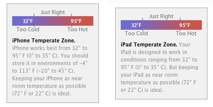 iPhone-iPad-Temp