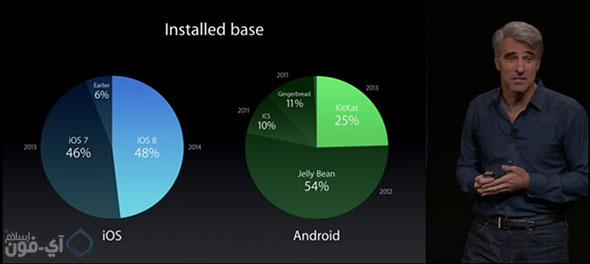 AppleEvent_iPad2014_10