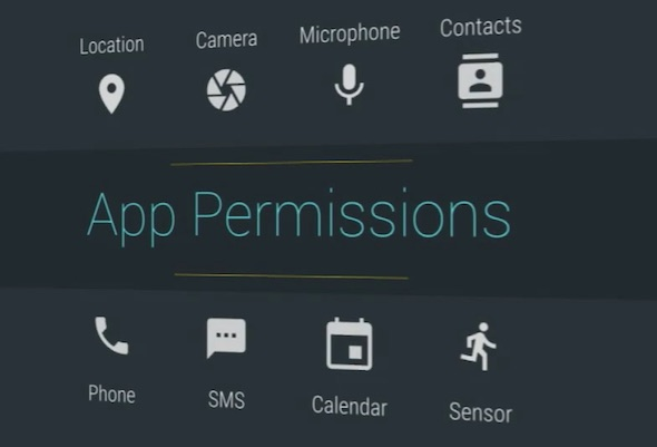 Android M Permissions