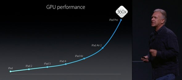 09-iPadPro