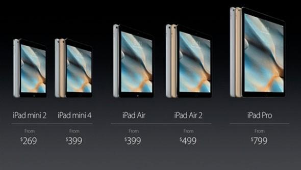 15-iPadPro