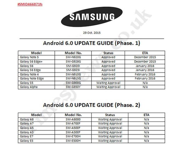 Samsung Android Update