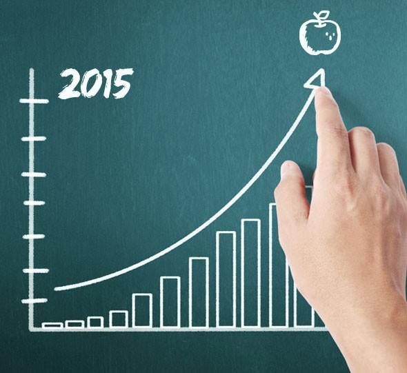 f845d84a2 What Apple 2015 Fiscal Year Mean | ماذا حققت أبل في عام 2015 المالي