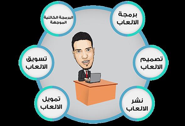 unity-course-in-arabic-01