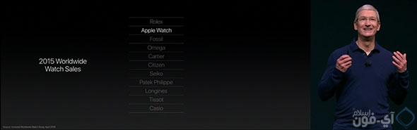 EventiPhone7_Watch02
