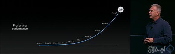 EventiPhone7_iPhone32