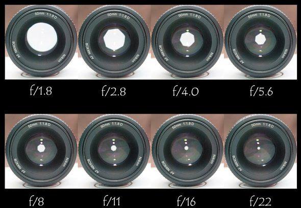 aperture_lens