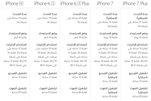 iphone-7-battery