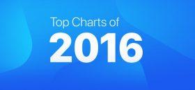 أبل تعلن أفضل تطبيقات وألعاب عام 2016