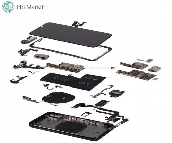 """aeb96bbfc قام مهندسو IHS بتحليل أجزاء الآي فون X وحساب التكلفة المتوقعة للجهاز وتبين  أن الهاتف الذي يباع مقابل 999 دولار يتكلف """"أجزاء فقط بدون مصاريف أخرى""""  تقريباً ..."""