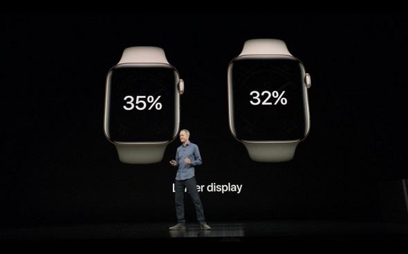 513b115c4 ... الجيل الجديد من ساعة أبل والذي يأتي حسب قوله بإعادة تصميم كلياً حيث زاد  حجم الشاشة ليصبح الأصغر هو 40mm والأكبر 44mm بدون زيادة في الحجم بشكل واضح  وذلك ...